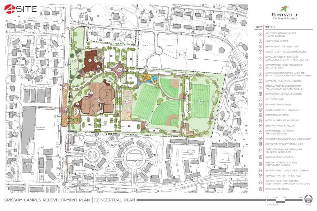 Grissom redevelopment (Sandra Moon Municipal Complex)